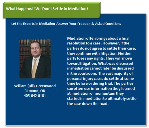 Mediation.com_Q&A1_WilliamGreenwood